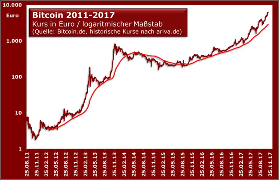 Bitcoin11-17